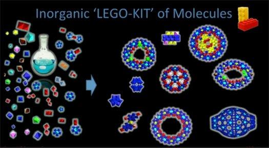 Scientists strive to create inorganic life