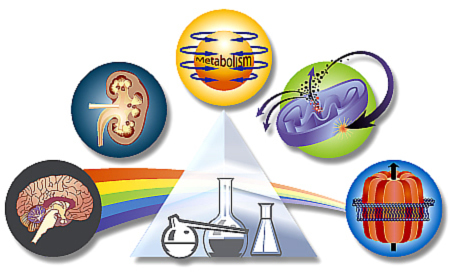 Evolutionary Pharmacology is at the Forefront of an Adventure in Crowdfunding