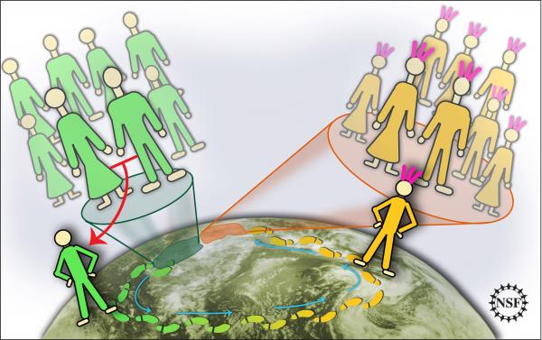 We're in This Together: A Pathbreaking Investigation Into the Evolution of Cooperative Behavior